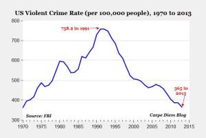 crime-graph
