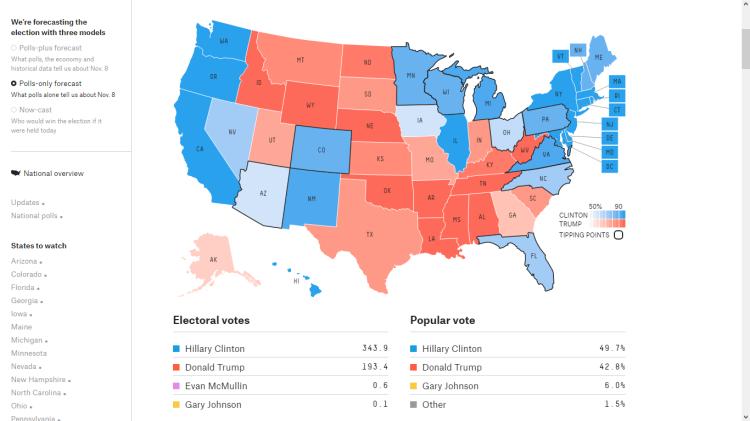 electoral map 10-19-2016.png