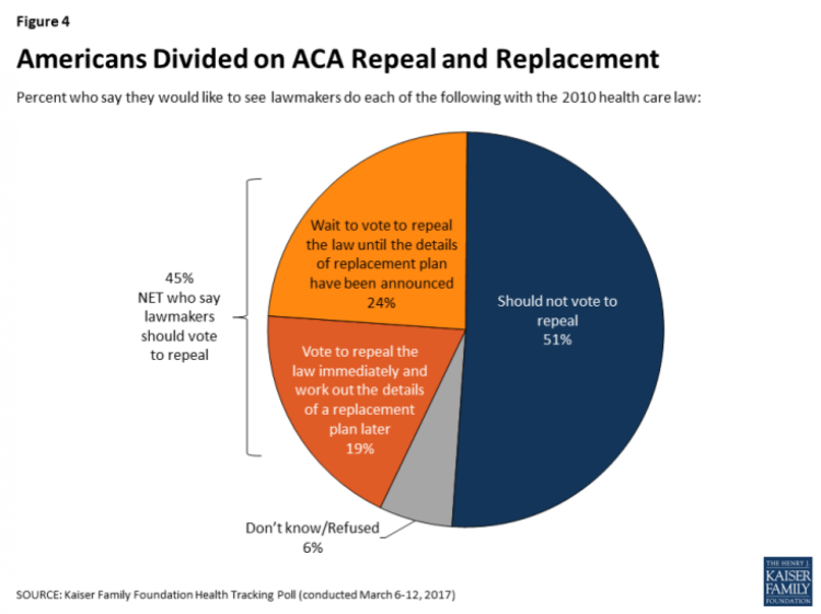 ACA  chart.png