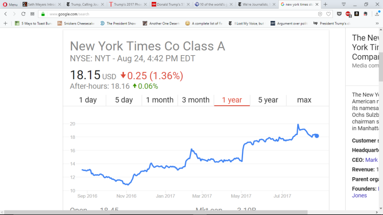 NYT-stock.png