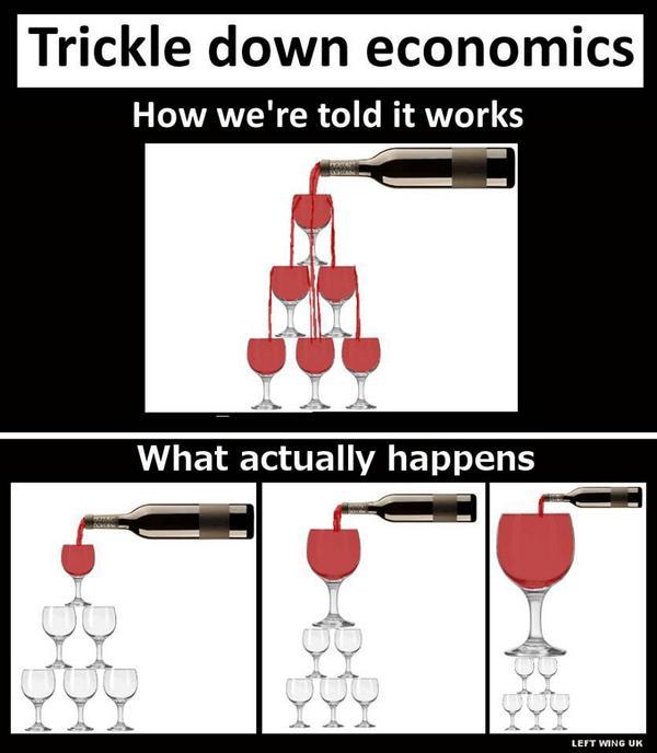 economy-8