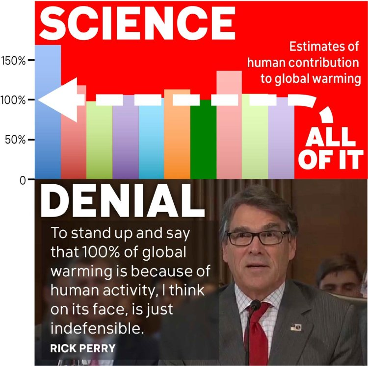 Perry-climate.jpg