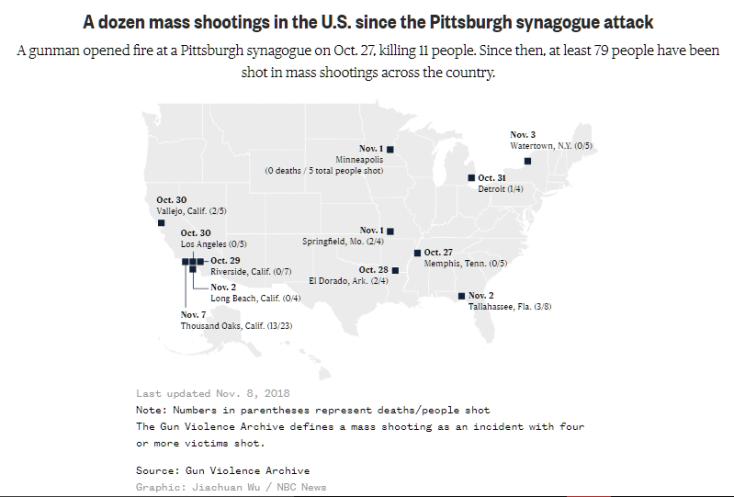 mass shootings map-2