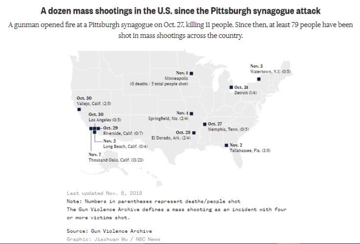 mass shootings map-2