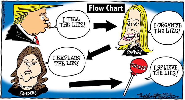 Trump-lies-8