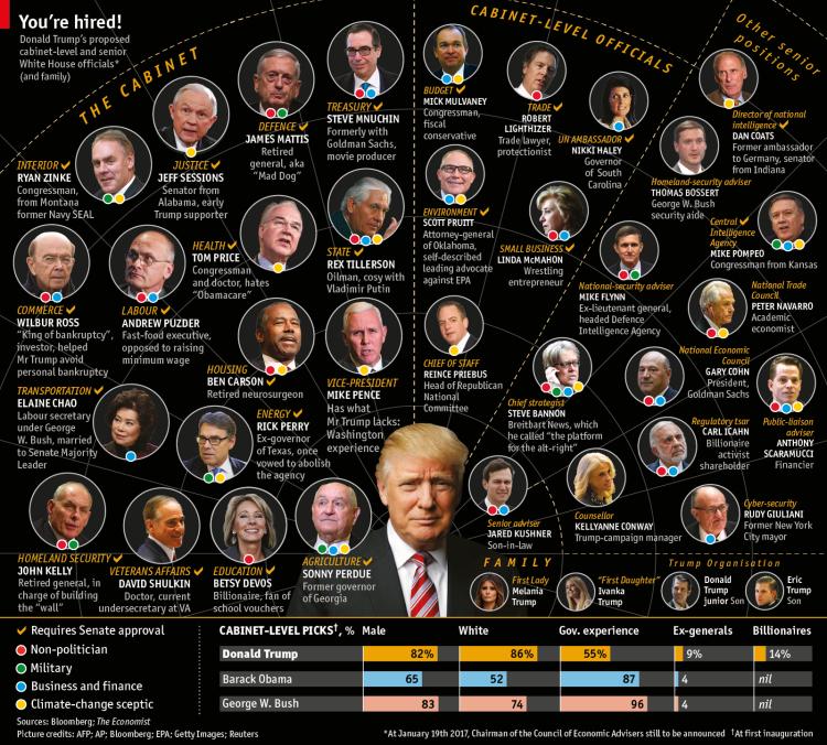 Trump-cabinet.png