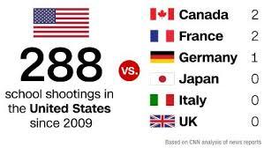 school-shootings