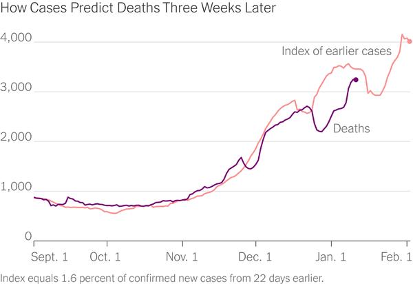 pandemic-chart-2